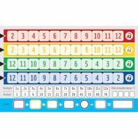 Qwixx On Board | Uitbreiding | 2 Scorebloks