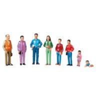 Zuid-Amerikaanse poppenfamilie