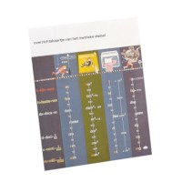 Metriekstelselkaart | Individueel | (in 25-voud)