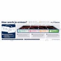Flitsbox | Incl. 112 beschrijfbare flitskaarten