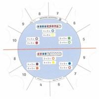 Rekenen werkmap 3 Verder rekenen tot 10, Paletti
