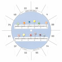 Rekenen werkmap 1 Rekenen tot 100, Paletti