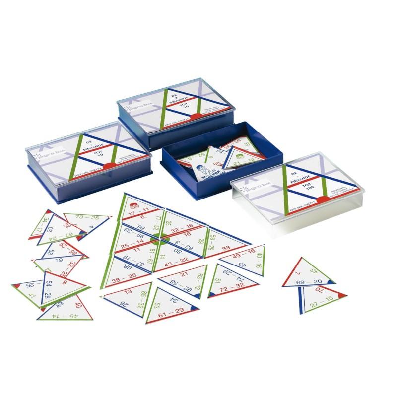 Rekenpiramide, tafels niveau 1