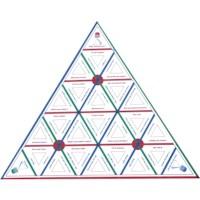 Engelse piramide | How do you do?