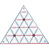 Engelse piramide | How do you do?