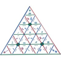 Piramides Engels | At home