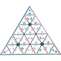 Piramides Engels   At home