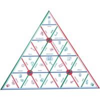 Piramides Engels | At school