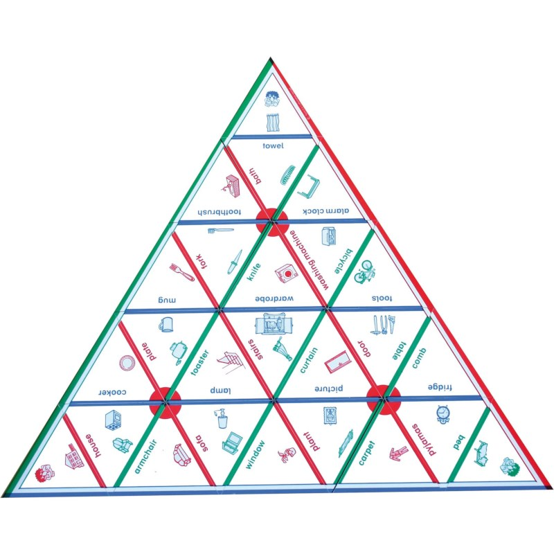 Piramides Engels   At school