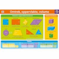 Omtrek, oppervlakte, volume | Poster